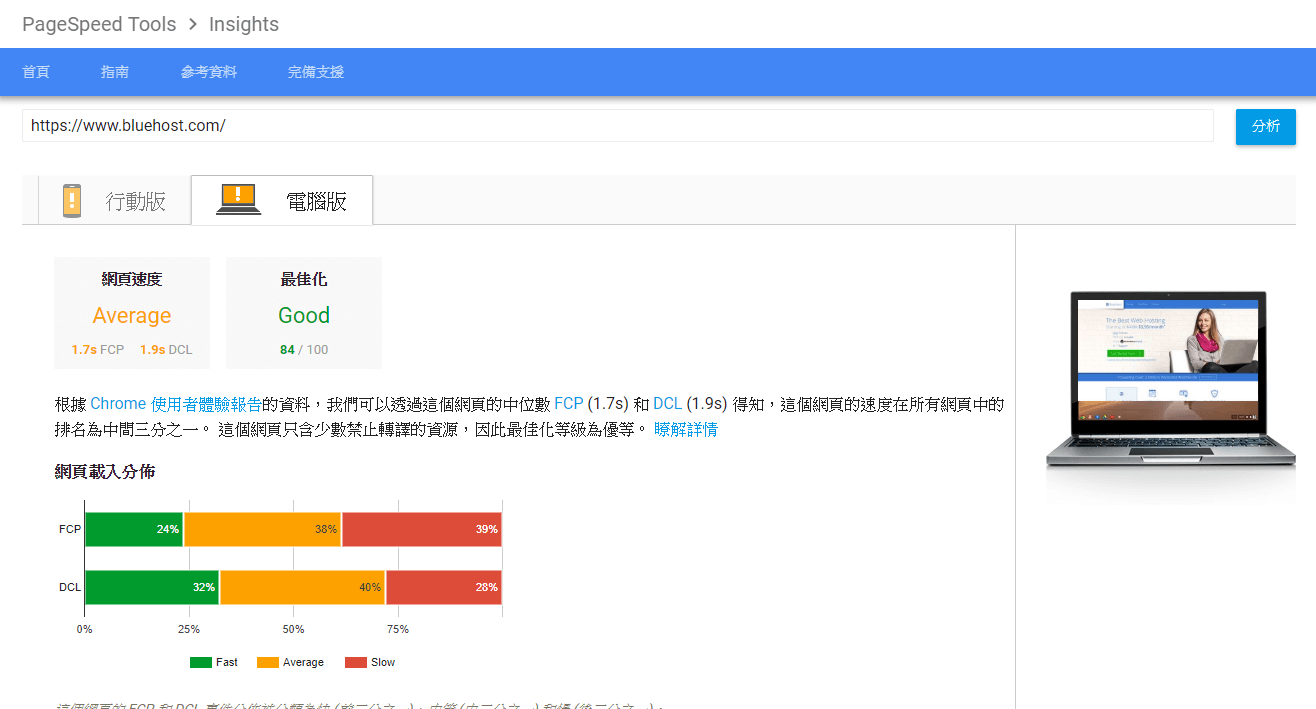 BlueHost Google PageSpeed Insights desktop 速度測試結果