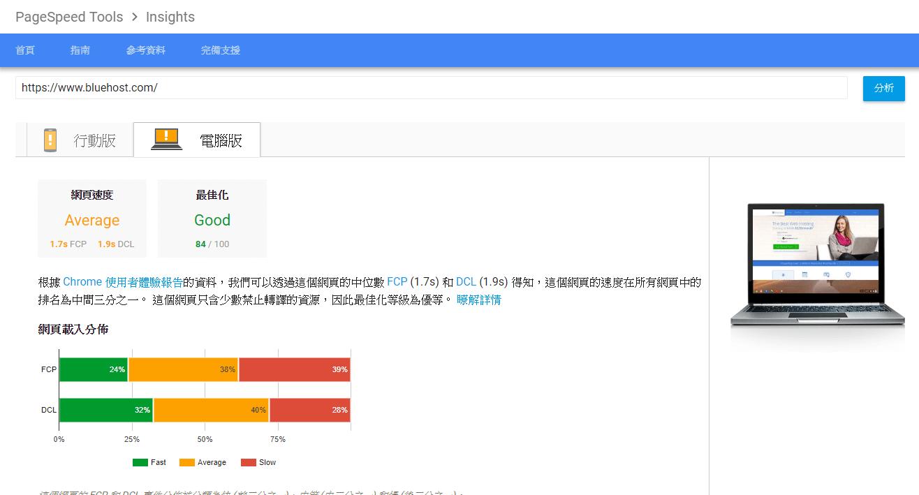 BlueHost Google PageSpeed Insights desktop 速度測試結果