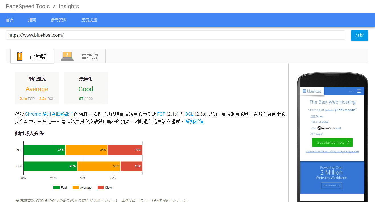 BlueHost Google PageSpeed Insights mobile 速度測試結果