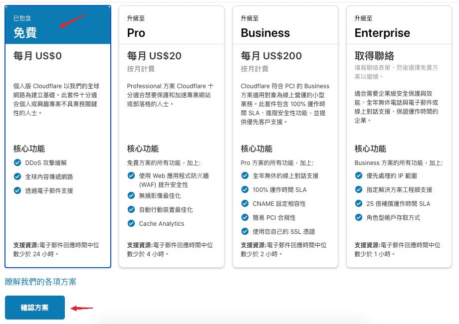 普通網站選擇 CloudFlare 的免費方案就足夠使用