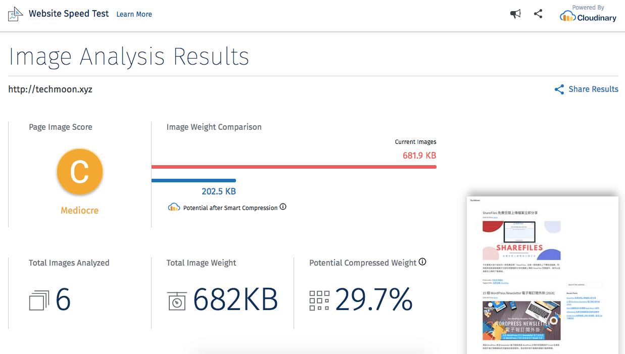 Cloudinary Website Speed Test 分析結果
