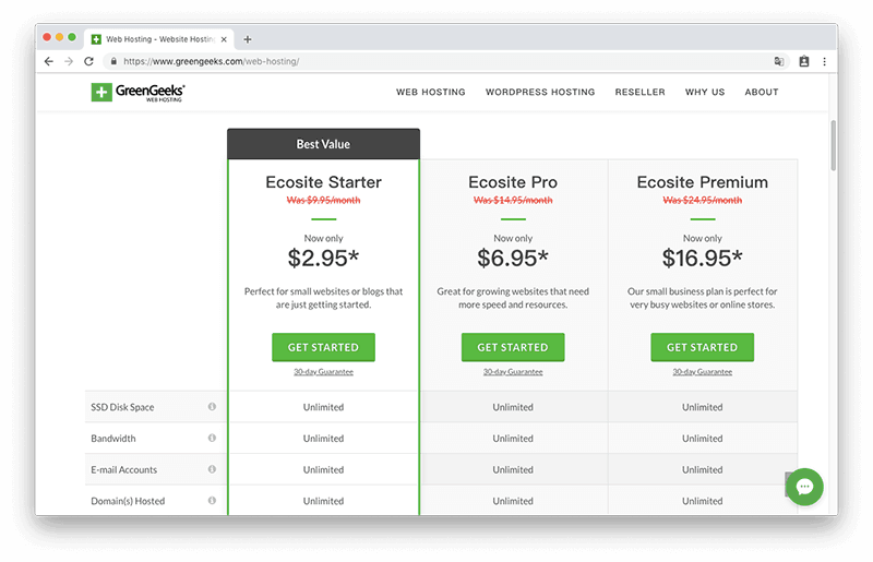 2019 GreenGeeks 主機推薦評測,獨家 3 折優惠低至 $2.95 美元 4