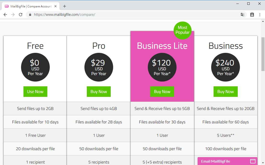 MailBigFile 價目表