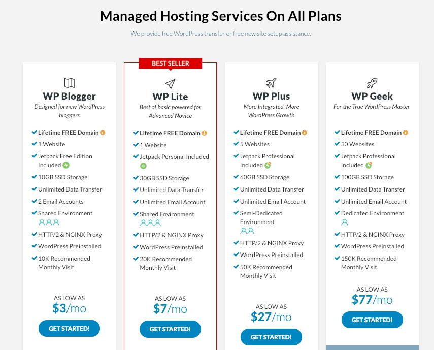 WPWebHost 方案與價格