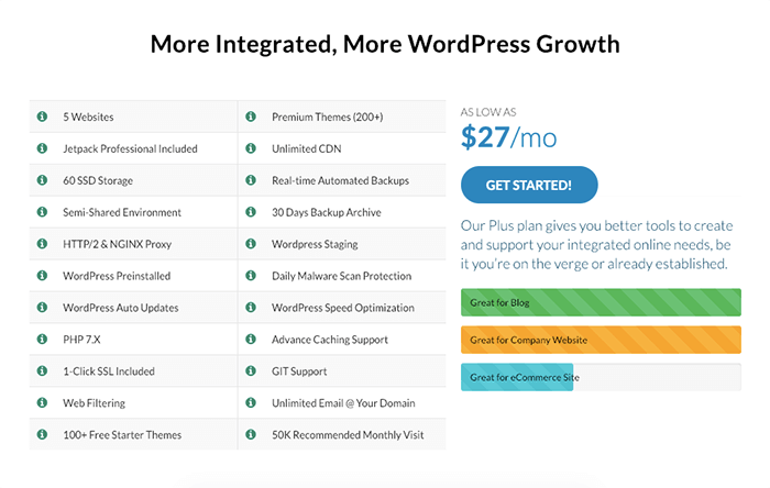WPWebHost WordPress Plus 方案