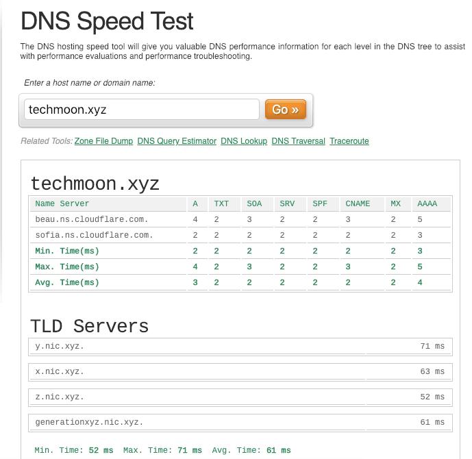 Ultratools DNS 速度檢測