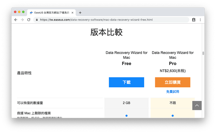 EaseUS Data Recovery Wizard 免費版本的資料救援上限為 2 GB。