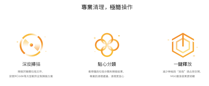 Tencent Lemon Cleaner Mac 專用清理優化功能
