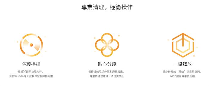 Tencent Lemon Cleaner Mac 專用清理優化功能