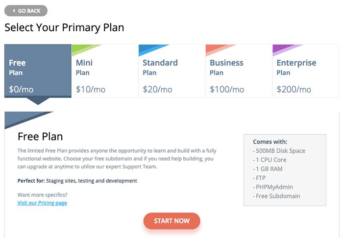 選擇 Free Plan 的免費虛擬主機