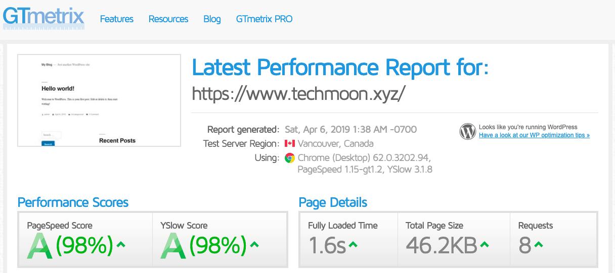 在 GTmetrix 測試 WordPress 網站的主機與 WordPress 網站性能的表現