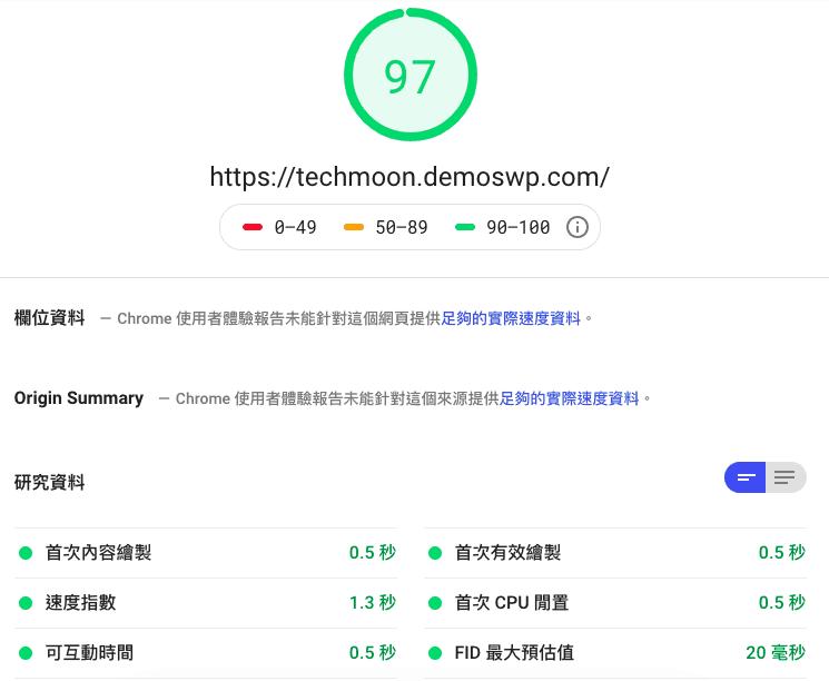 DemonsWP 所建立的 WordPress 測試網站在 Google PageSpeed Insights 所測出的分數
