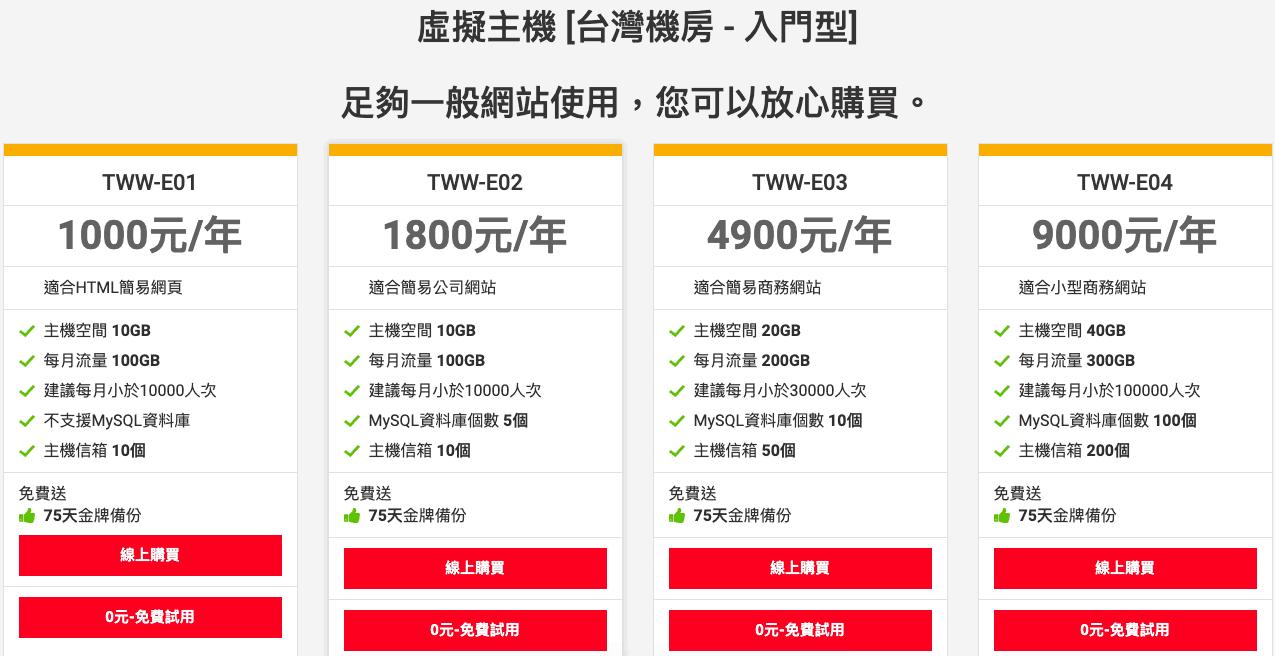 台灣機房入門型價格