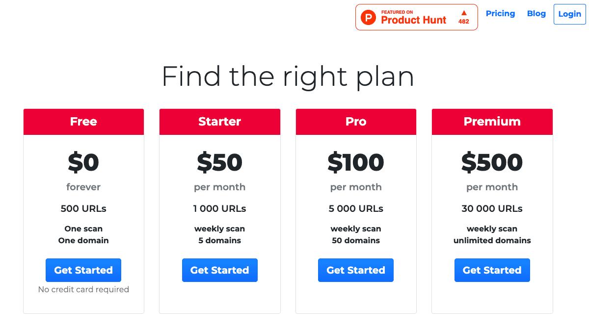 免費方案無需信用卡即可掃描 500 個網址