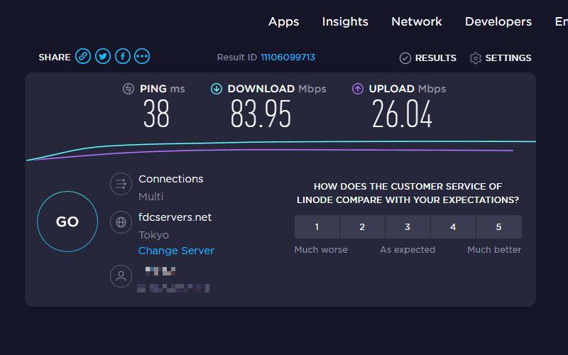 使用 VPN 之後的網路速度測試結果